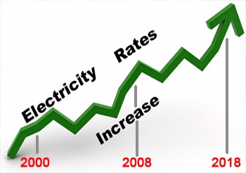 electricity Rate