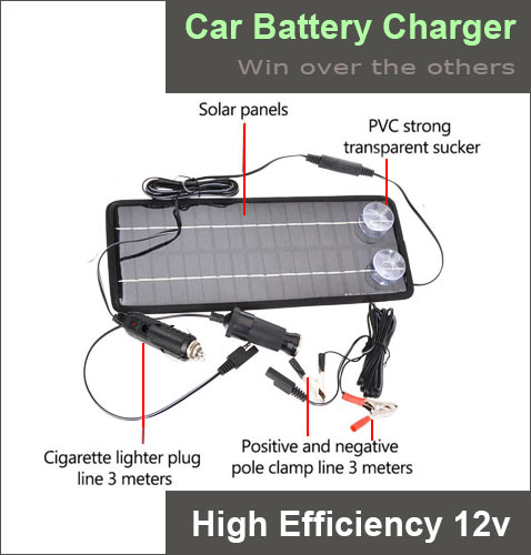 The 5 Best Budget Solar Car Battery Charger : Why They Best