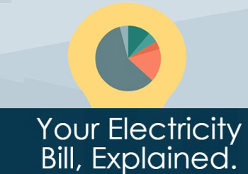 Understanding Your Electric Bill